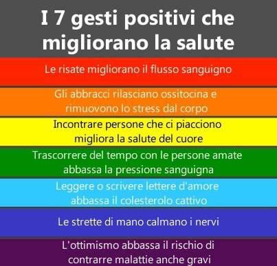 gesti-positivi